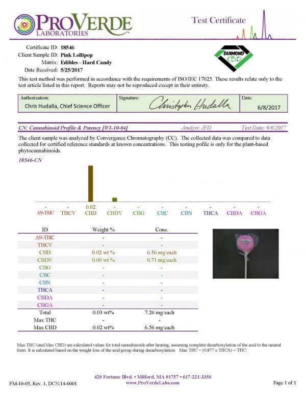 18546 CN Pink Lollipop 1