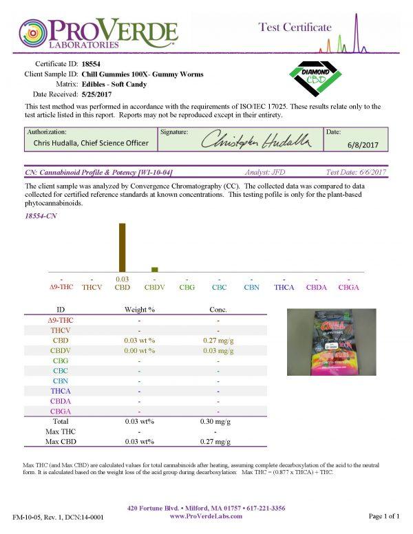 18554 CN Chill Gummies 100X  Gummy Worms 3