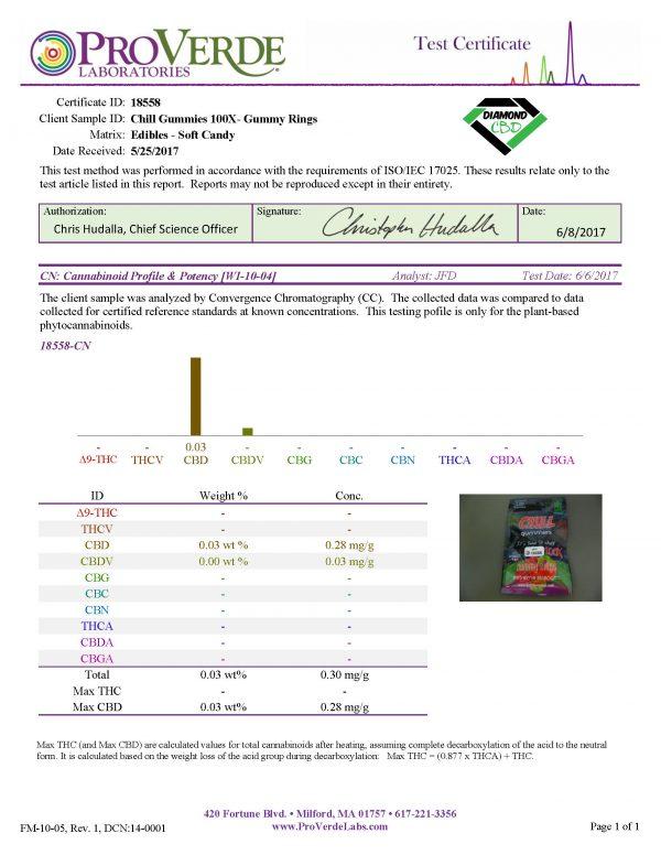 18558 CN Chill Gummies 100X  Gummy Rings 6