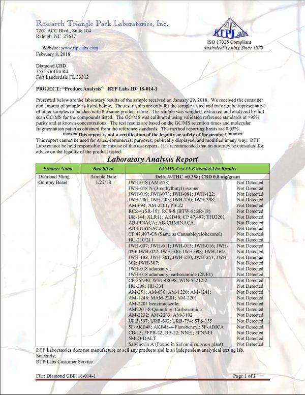 Lab Report Diamond CBD Gummies 1 4