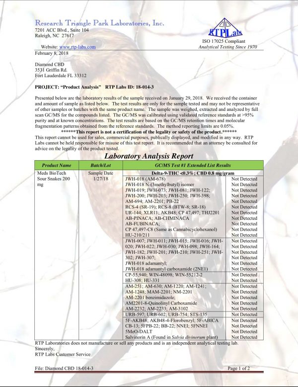 Lab Report Meds Biotech Gummies 1 2
