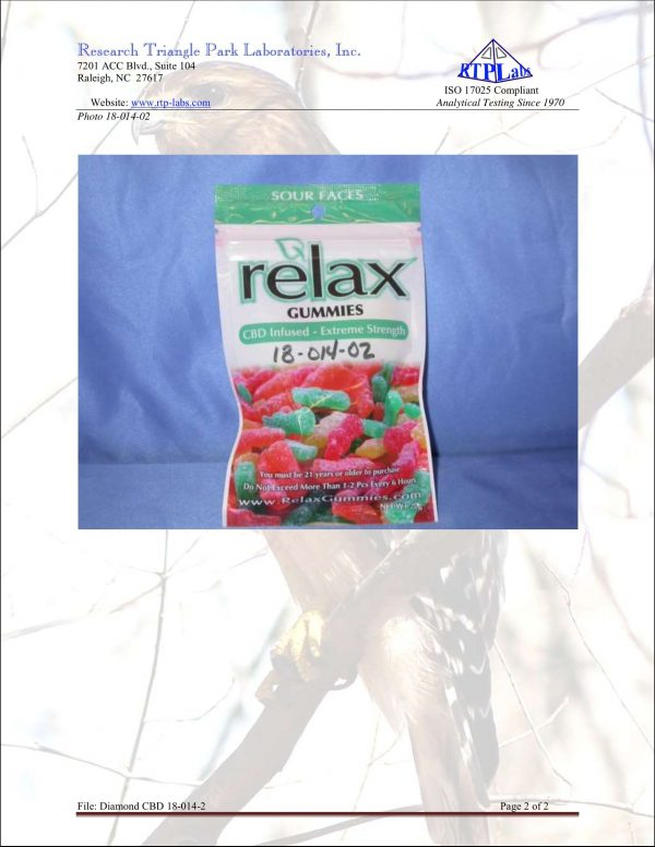 Lab Report Relax Gummies 2 5