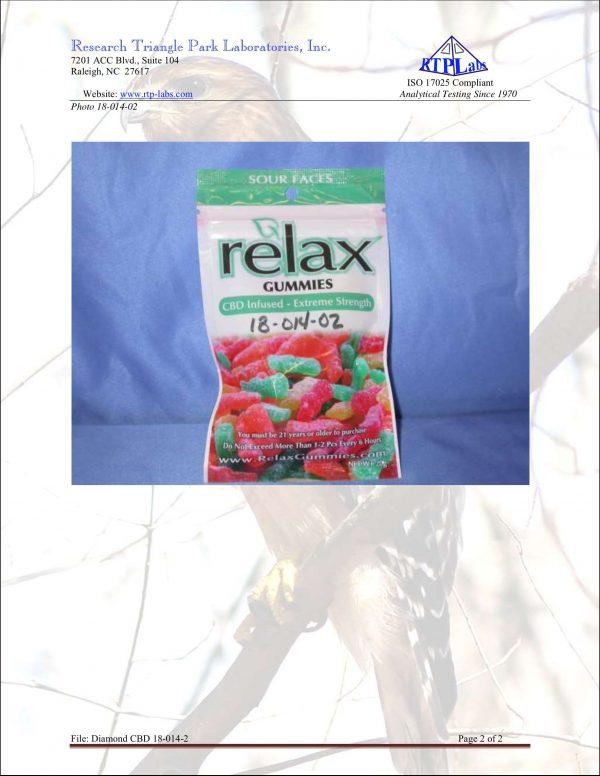 Lab Report Relax Gummies 2 8