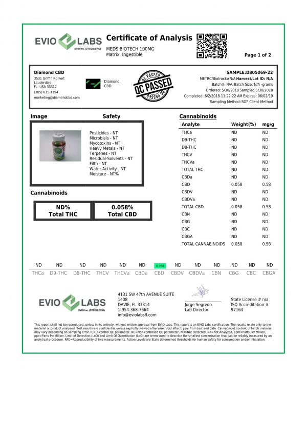 Meds Biotech Gummies D805069 22 1 4