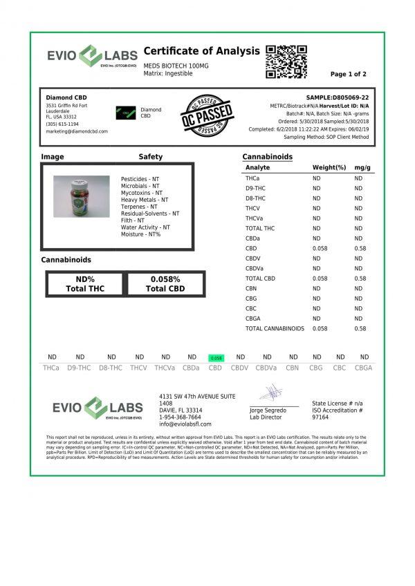 Meds Biotech Gummies D805069 22 1 9