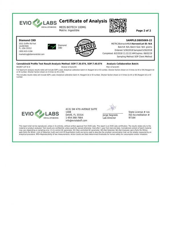 Meds Biotech Gummies D805069 22 2 4